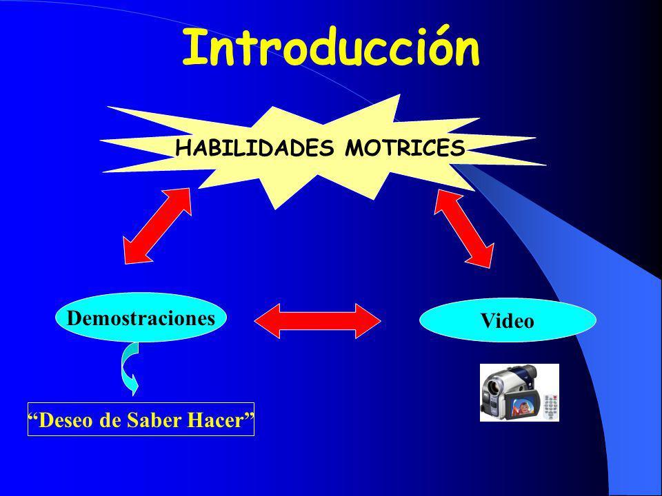 Introducción HABILIDADES MOTRICES Demostraciones Video Deseo de Saber Hacer