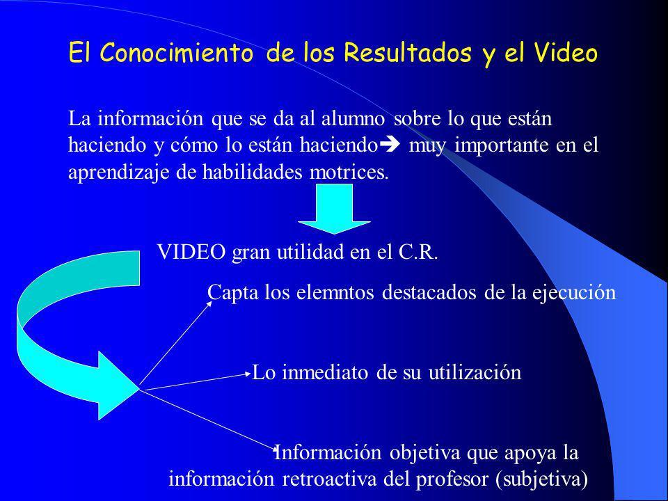El Conocimiento de los Resultados y el Video La información que se da al alumno sobre lo que están haciendo y cómo lo están haciendo muy importante en