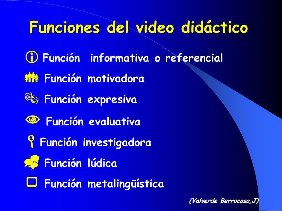 Funciones del video didáctico Función informativa o referencial Función motivadora Función expresiva Función evaluativa Función investigadora Función