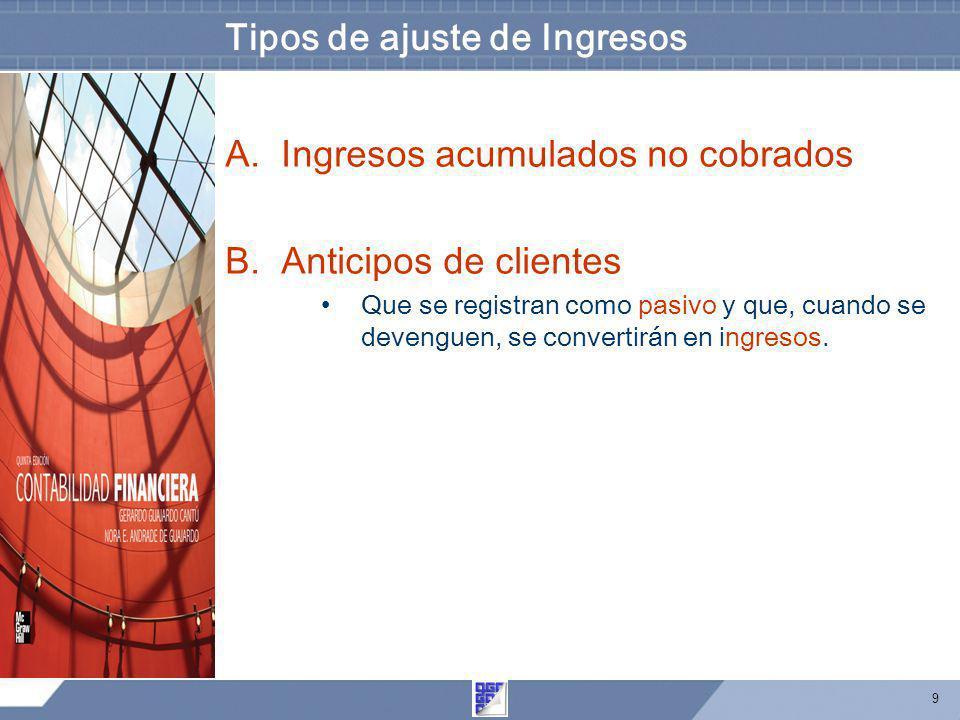 9 Tipos de ajuste de Ingresos A.Ingresos acumulados no cobrados B.Anticipos de clientes Que se registran como pasivo y que, cuando se devenguen, se co