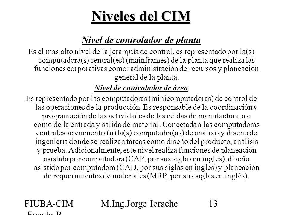 FIUBA-CIM -Fuente R Jimenez M.Ing.Jorge Ierache13 Niveles del CIM Nivel de controlador de planta Es el más alto nivel de la jerarquía de control, es r