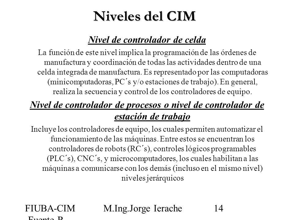 FIUBA-CIM -Fuente R Jimenez M.Ing.Jorge Ierache14 Nivel de controlador de celda La función de este nivel implica la programación de las órdenes de man