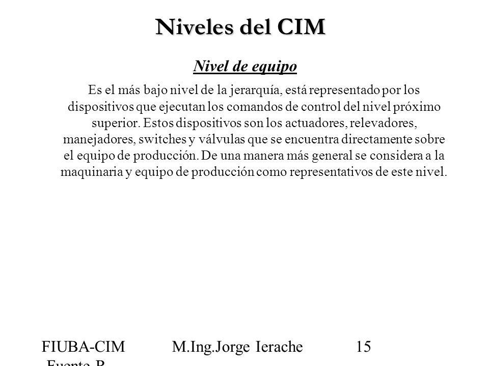 FIUBA-CIM -Fuente R Jimenez M.Ing.Jorge Ierache15 Nivel de equipo Es el más bajo nivel de la jerarquía, está representado por los dispositivos que eje
