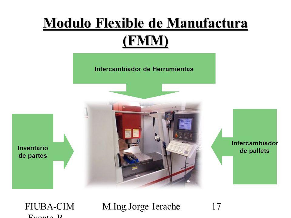 FIUBA-CIM -Fuente R Jiménez M.Ing.Jorge Ierache17 Modulo Flexible de Manufactura (FMM) Inventario de partes Intercambiador de Herramientas Intercambia