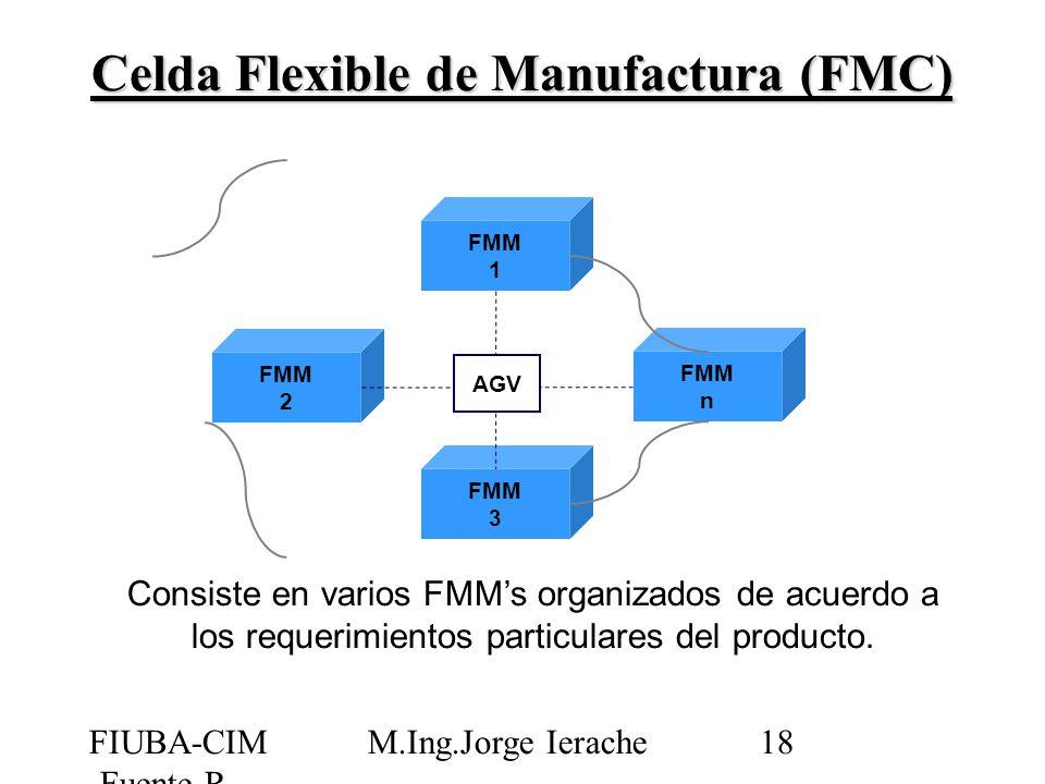 FIUBA-CIM -Fuente R Jiménez M.Ing.Jorge Ierache18 Celda Flexible de Manufactura (FMC) Consiste en varios FMMs organizados de acuerdo a los requerimien
