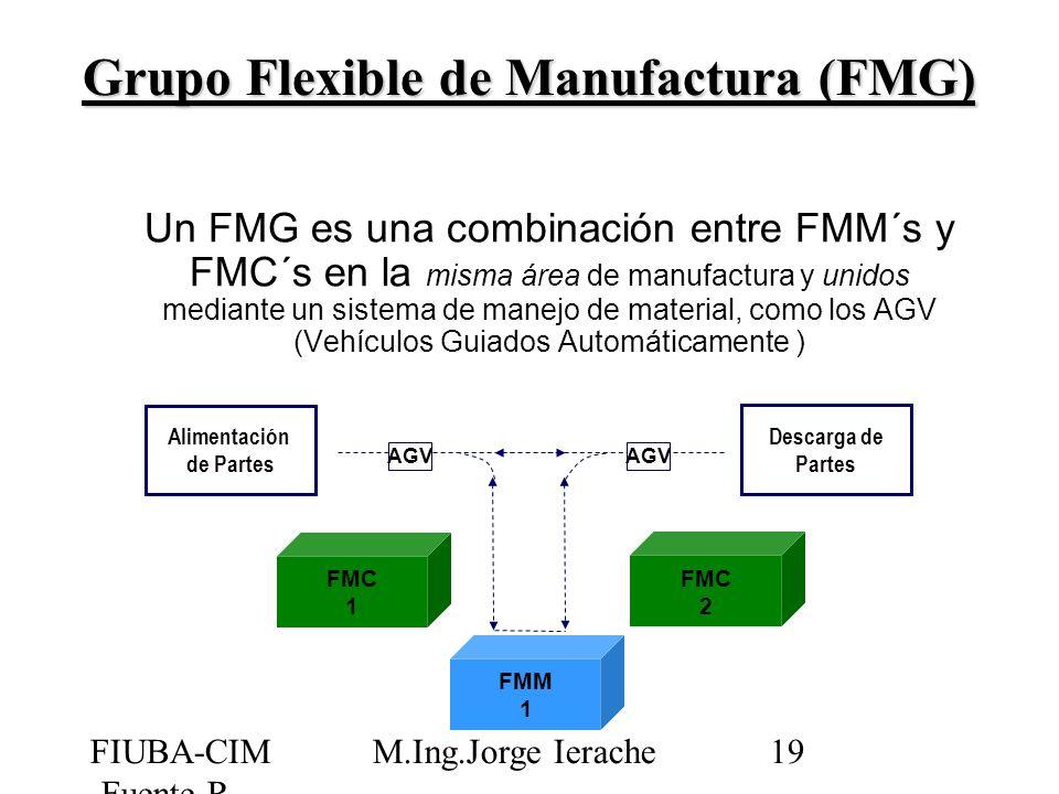 FIUBA-CIM -Fuente R Jiménez M.Ing.Jorge Ierache19 Grupo Flexible de Manufactura (FMG) Un FMG es una combinación entre FMM´s y FMC´s en la misma área d