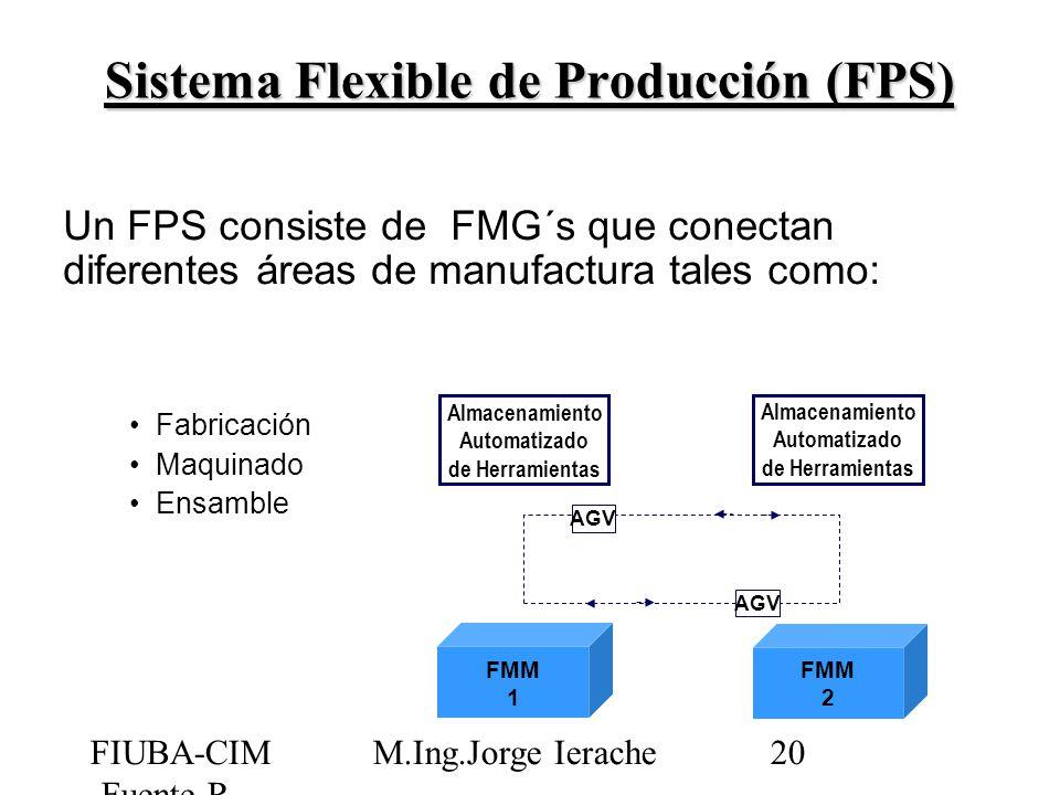 FIUBA-CIM -Fuente R Jiménez M.Ing.Jorge Ierache20 Sistema Flexible de Producción (FPS) Un FPS consiste de FMG´s que conectan diferentes áreas de manuf