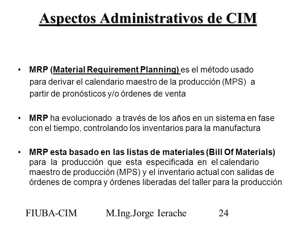 FIUBA-CIMM.Ing.Jorge Ierache24 Aspectos Administrativos de CIM MRP (Material Requirement Planning) es el método usado para derivar el calendario maest