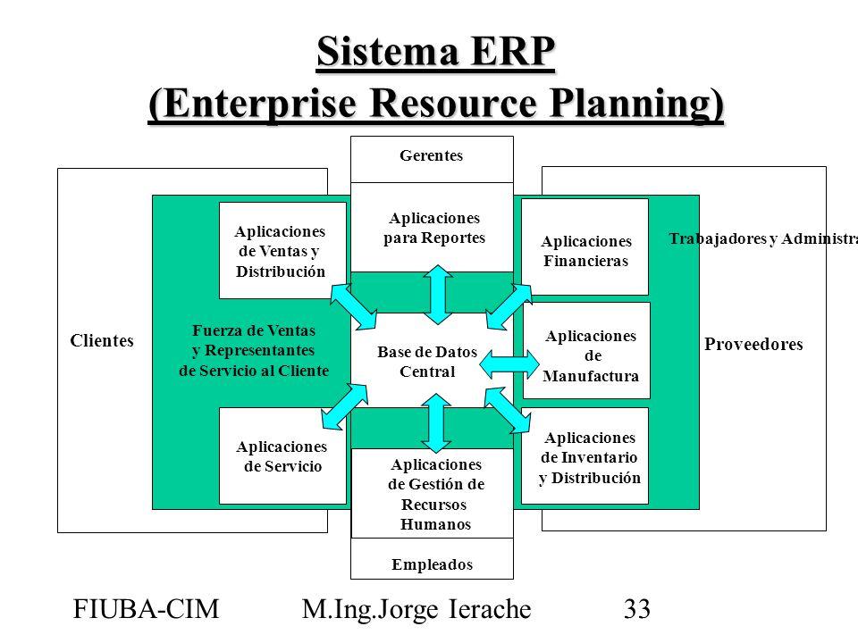 FIUBA-CIMM.Ing.Jorge Ierache33 Sistema ERP (Enterprise Resource Planning) Clientes Proveedores Fuerza de Ventas y Representantes de Servicio al Client