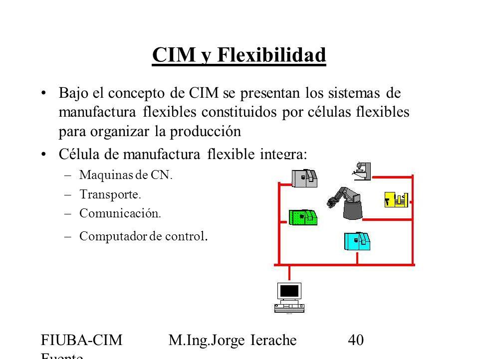 FIUBA-CIM Fuente CIMUBB M.Ing.Jorge Ierache40 CIM y Flexibilidad Bajo el concepto de CIM se presentan los sistemas de manufactura flexibles constituid