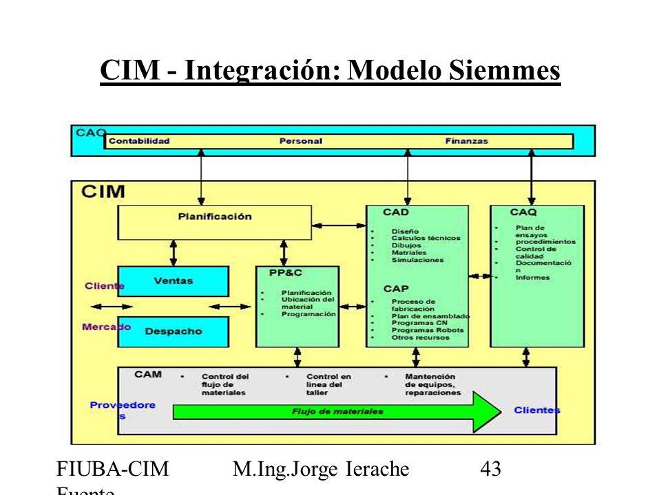 FIUBA-CIM Fuente CIMUBB M.Ing.Jorge Ierache43 CIM - Integración: Modelo Siemmes