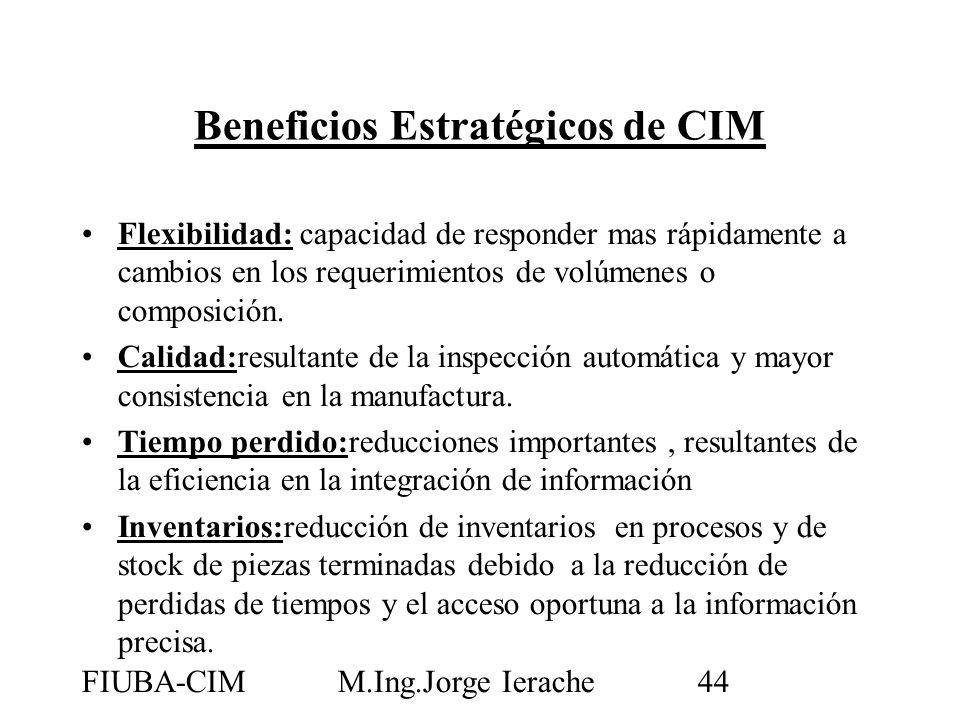 FIUBA-CIMM.Ing.Jorge Ierache44 Beneficios Estratégicos de CIM Flexibilidad: capacidad de responder mas rápidamente a cambios en los requerimientos de