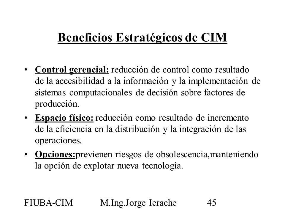 FIUBA-CIMM.Ing.Jorge Ierache45 Beneficios Estratégicos de CIM Control gerencial: reducción de control como resultado de la accesibilidad a la informac