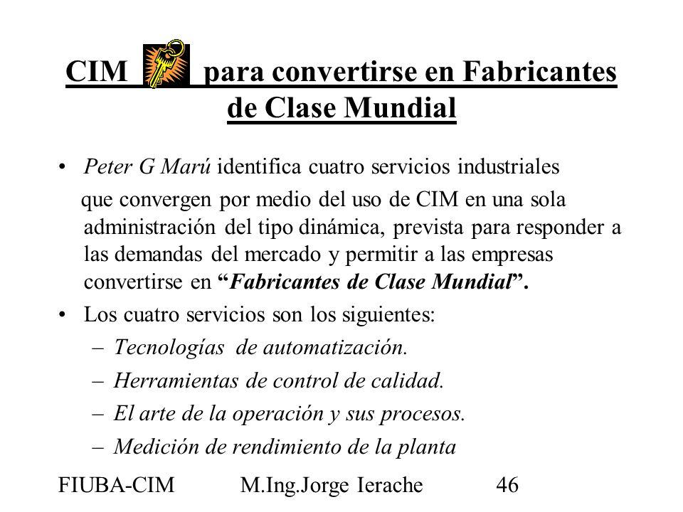FIUBA-CIMM.Ing.Jorge Ierache46 CIM para convertirse en Fabricantes de Clase Mundial Peter G Marú identifica cuatro servicios industriales que converge