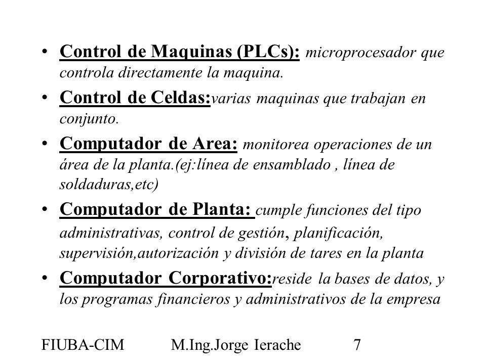 FIUBA-CIMM.Ing.Jorge Ierache7 Control de Maquinas (PLCs): microprocesador que controla directamente la maquina. Control de Celdas: varias maquinas que