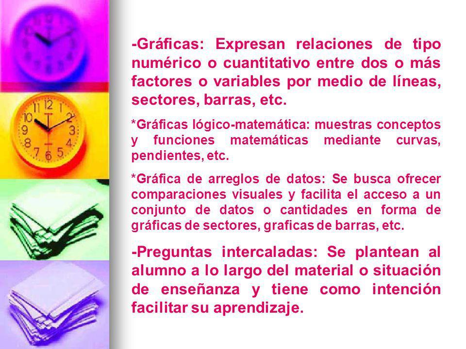 -Gráficas: Expresan relaciones de tipo numérico o cuantitativo entre dos o más factores o variables por medio de líneas, sectores, barras, etc. *Gráfi