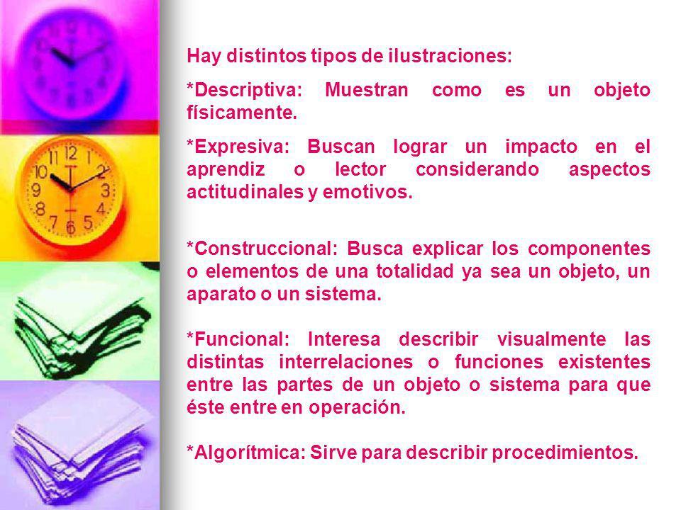 Hay distintos tipos de ilustraciones: *Descriptiva: Muestran como es un objeto físicamente. *Expresiva: Buscan lograr un impacto en el aprendiz o lect