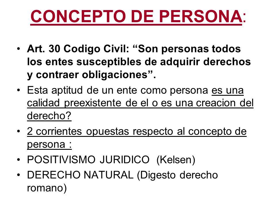 CORRIENTES SOBRE CONCEPTO DE PERSONA: 1)POSITIVISMO JURIDICO: (Kelsen): Persona es un concepto juridico construido por el derecho para sus fines.