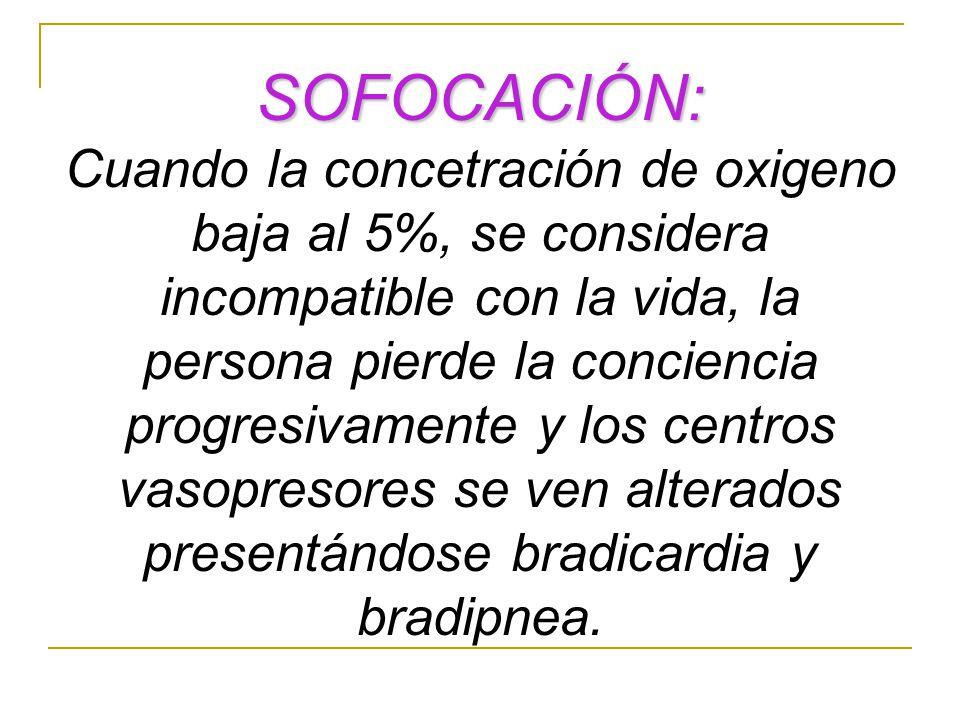 SOFOCACIÓN: Cuando la concetración de oxigeno baja al 5%, se considera incompatible con la vida, la persona pierde la conciencia progresivamente y los