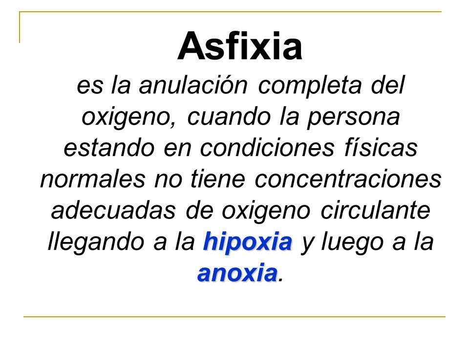 Asfixia hipoxia anoxia es la anulación completa del oxigeno, cuando la persona estando en condiciones físicas normales no tiene concentraciones adecua