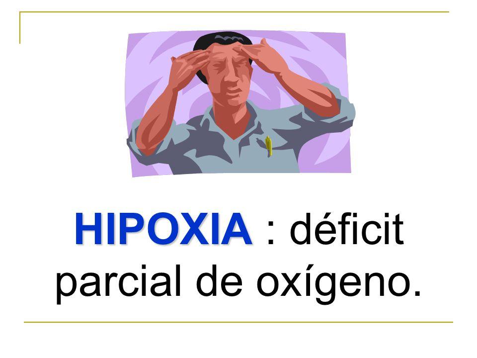 ANOXIA ANOXIA: déficit total de oxígeno.