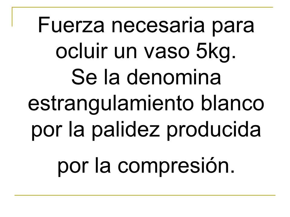 Fuerza necesaria para ocluir un vaso 5kg. Se la denomina estrangulamiento blanco por la palidez producida por la compresión.