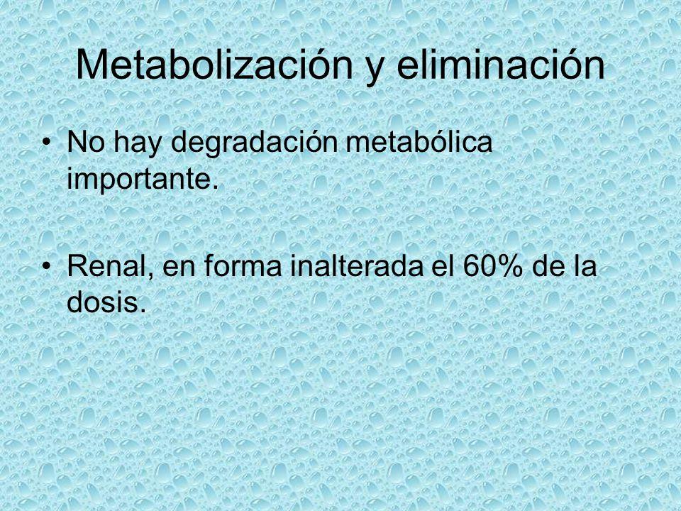 Metabolización y eliminación No hay degradación metabólica importante. Renal, en forma inalterada el 60% de la dosis.