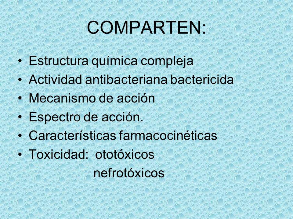 COMPARTEN: Estructura química compleja Actividad antibacteriana bactericida Mecanismo de acción Espectro de acción. Características farmacocinéticas T