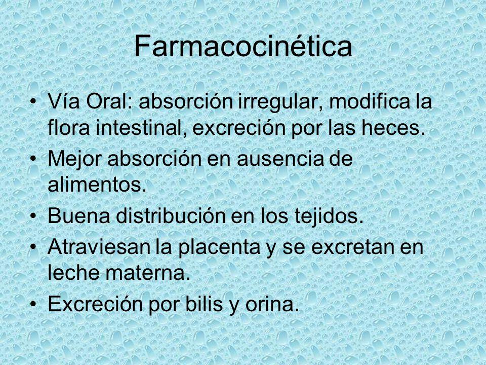 Farmacocinética Vía Oral: absorción irregular, modifica la flora intestinal, excreción por las heces. Mejor absorción en ausencia de alimentos. Buena