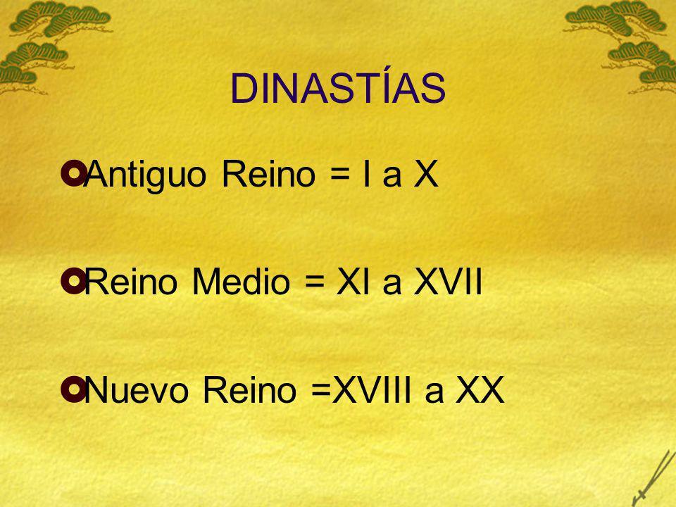 DINASTÍAS Antiguo Reino = I a X Reino Medio = XI a XVII Nuevo Reino =XVIII a XX
