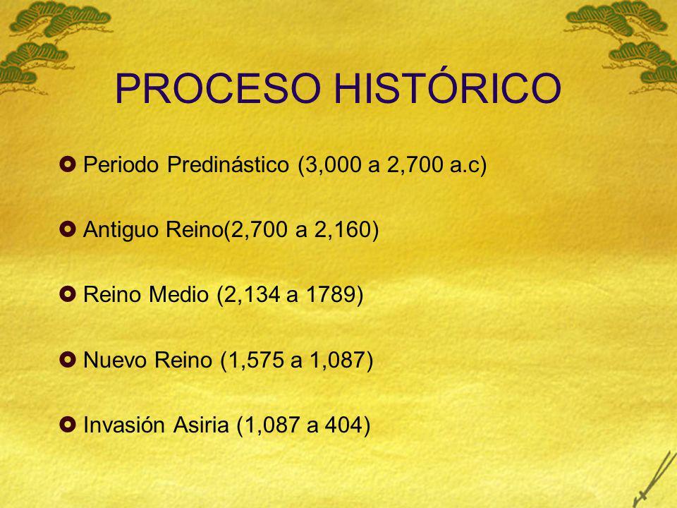 PROCESO HISTÓRICO Periodo Predinástico (3,000 a 2,700 a.c) Antiguo Reino(2,700 a 2,160) Reino Medio (2,134 a 1789) Nuevo Reino (1,575 a 1,087) Invasió