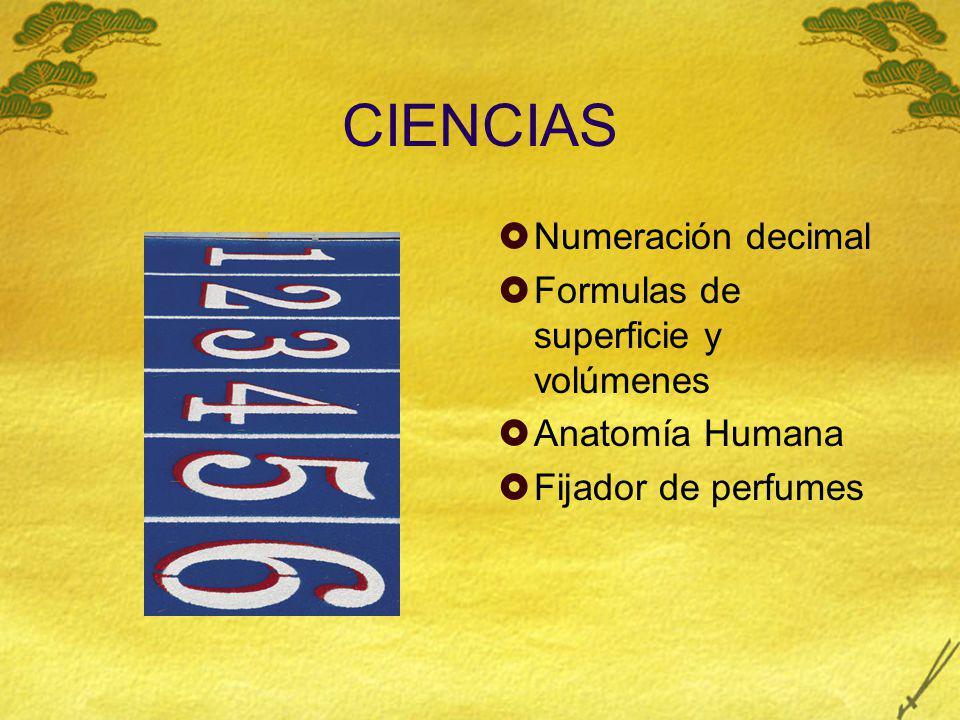 CIENCIAS Numeración decimal Formulas de superficie y volúmenes Anatomía Humana Fijador de perfumes