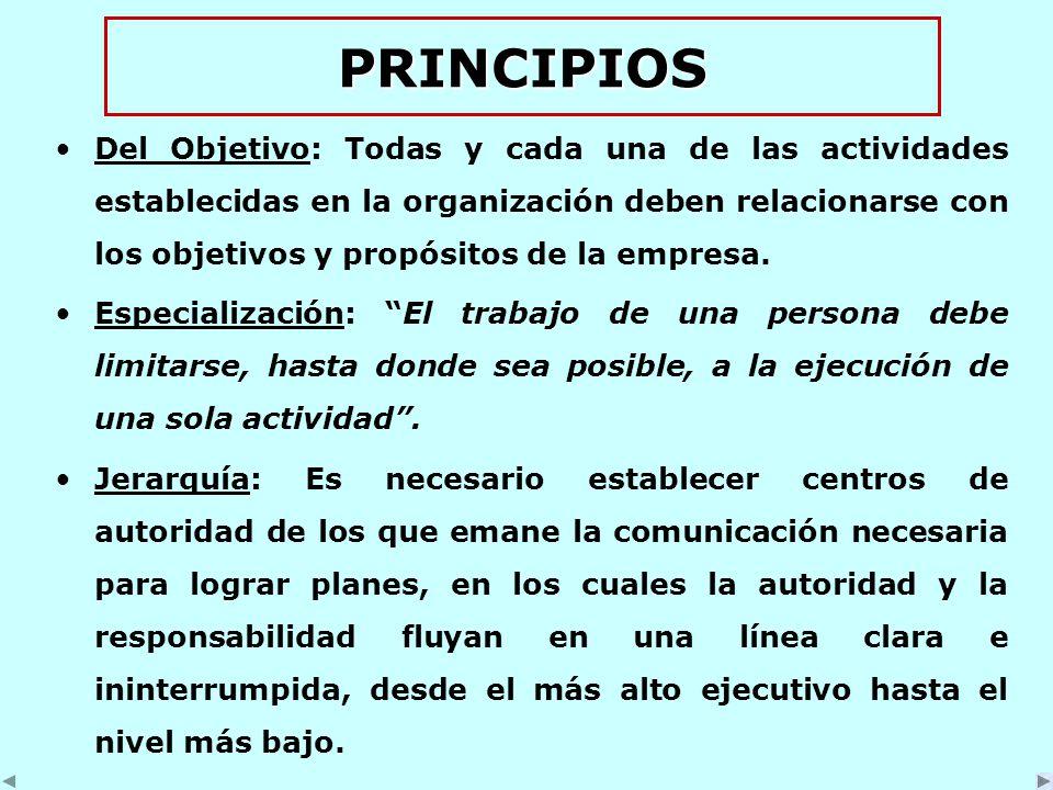PRINCIPIOS Del Objetivo: Todas y cada una de las actividades establecidas en la organización deben relacionarse con los objetivos y propósitos de la empresa.