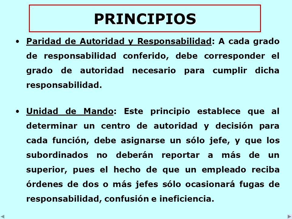PRINCIPIOS Paridad de Autoridad y Responsabilidad: A cada grado de responsabilidad conferido, debe corresponder el grado de autoridad necesario para cumplir dicha responsabilidad.