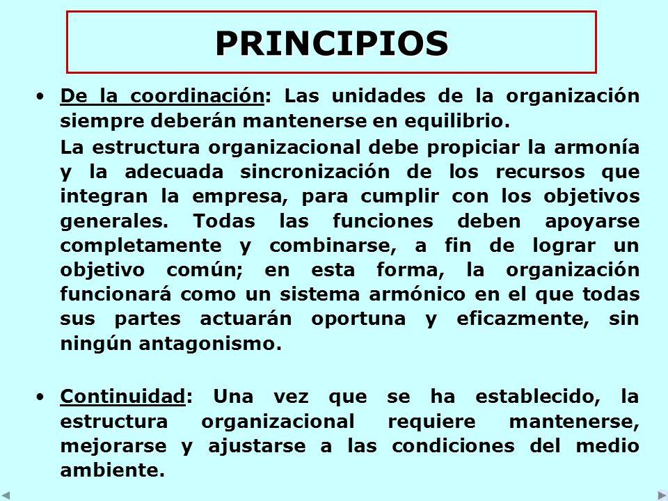 PRINCIPIOS De la coordinación: Las unidades de la organización siempre deberán mantenerse en equilibrio.