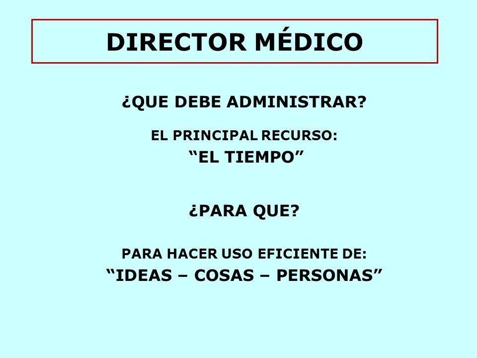 DIRECTOR MÉDICO ¿QUE DEBE ADMINISTRAR. EL PRINCIPAL RECURSO: EL TIEMPO ¿PARA QUE.