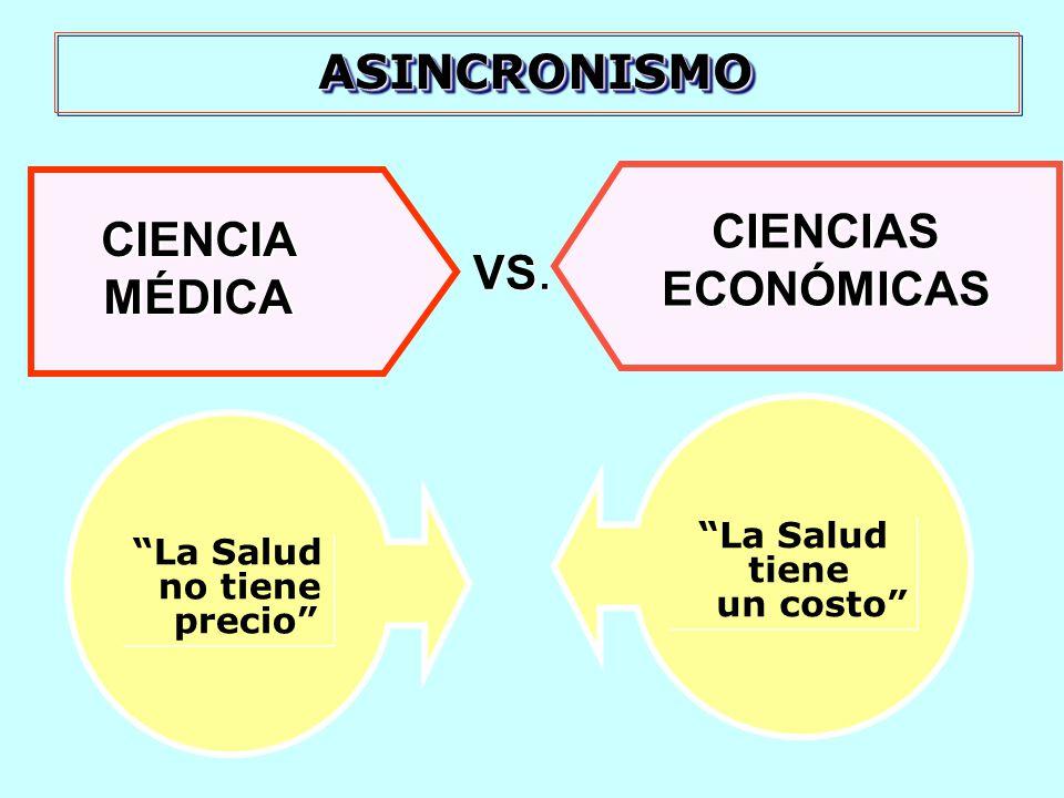 CIENCIA MÉDICA CIENCIA MÉDICA VS.