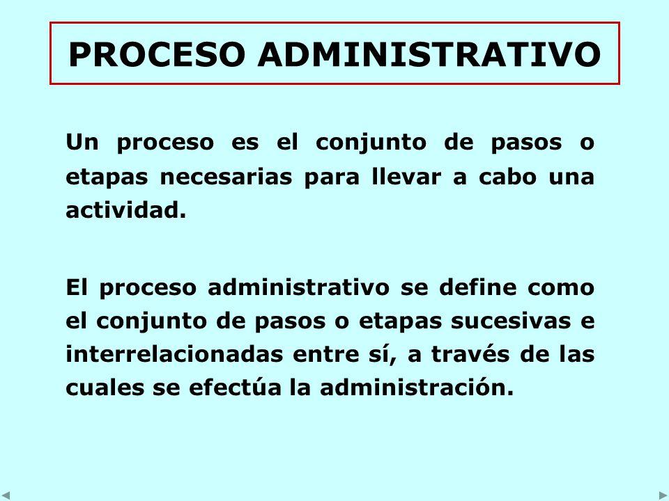 PROCESO ADMINISTRATIVO Un proceso es el conjunto de pasos o etapas necesarias para llevar a cabo una actividad.