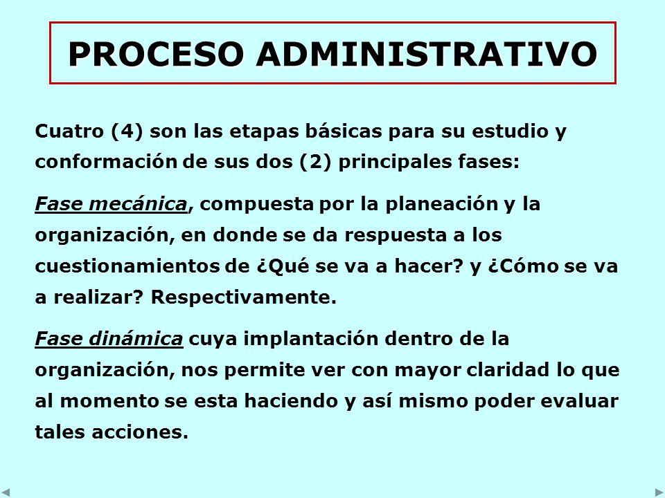 Cuatro (4) son las etapas básicas para su estudio y conformación de sus dos (2) principales fases: Fase mecánica, compuesta por la planeación y la organización, en donde se da respuesta a los cuestionamientos de ¿Qué se va a hacer.
