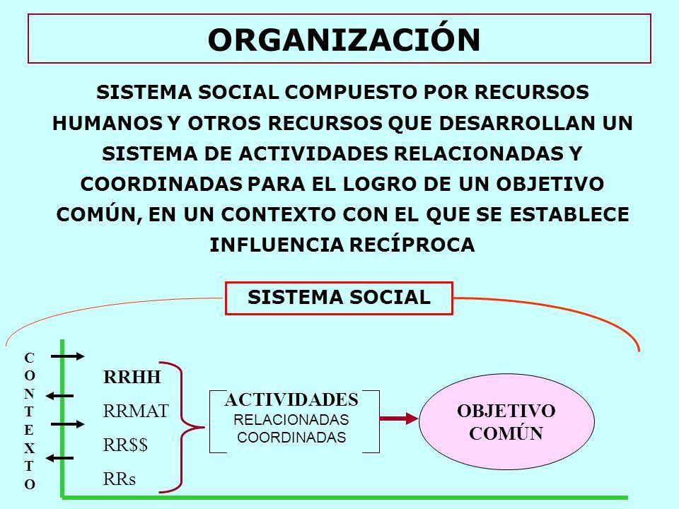 ORGANIZACIÓN SISTEMA SOCIAL COMPUESTO POR RECURSOS HUMANOS Y OTROS RECURSOS QUE DESARROLLAN UN SISTEMA DE ACTIVIDADES RELACIONADAS Y COORDINADAS PARA EL LOGRO DE UN OBJETIVO COMÚN, EN UN CONTEXTO CON EL QUE SE ESTABLECE INFLUENCIA RECÍPROCA RRHH RRMAT RR$$ RRs ACTIVIDADES RELACIONADAS COORDINADAS OBJETIVO COMÚN CONTEXTOCONTEXTO SISTEMA SOCIAL