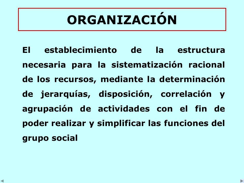 ORGANIZACIÓN El establecimiento de la estructura necesaria para la sistematización racional de los recursos, mediante la determinación de jerarquías, disposición, correlación y agrupación de actividades con el fin de poder realizar y simplificar las funciones del grupo social