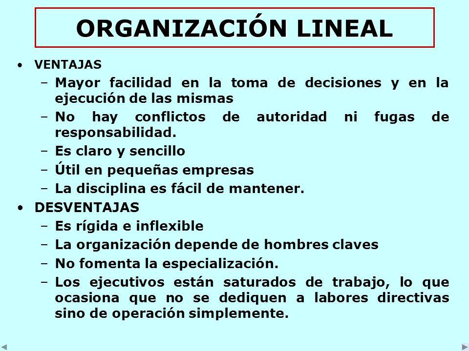 ORGANIZACIÓN LINEAL VENTAJAS –Mayor facilidad en la toma de decisiones y en la ejecución de las mismas –No hay conflictos de autoridad ni fugas de responsabilidad.