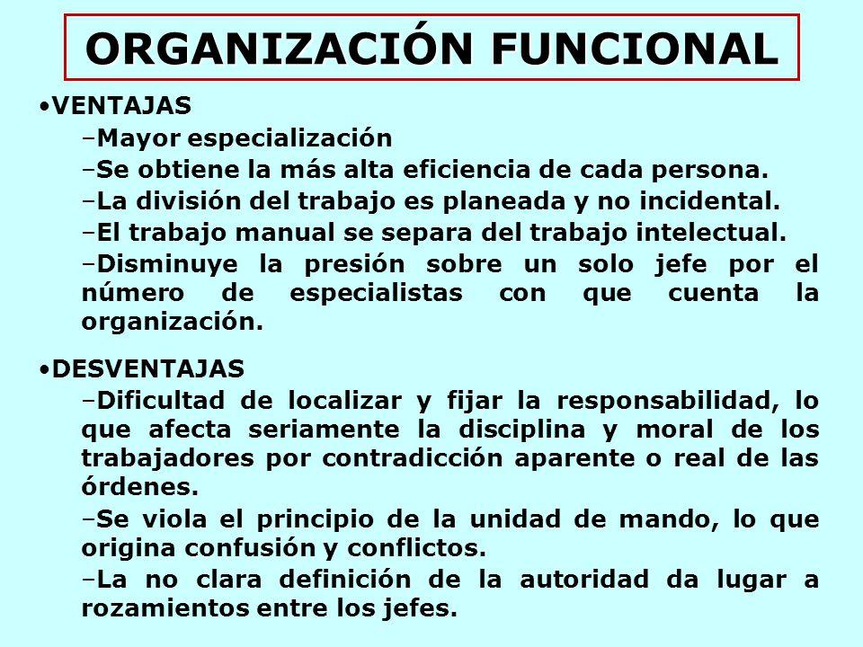 ORGANIZACIÓN FUNCIONAL VENTAJAS –Mayor especialización –Se obtiene la más alta eficiencia de cada persona.