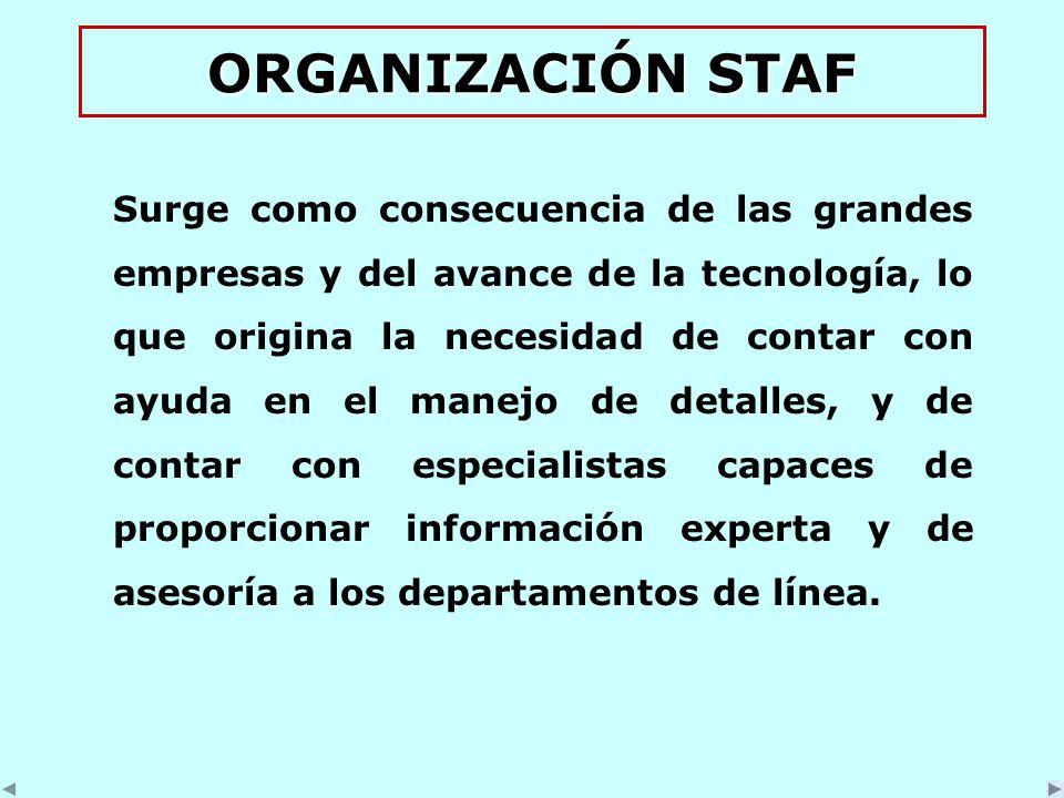 ORGANIZACIÓN STAF Surge como consecuencia de las grandes empresas y del avance de la tecnología, lo que origina la necesidad de contar con ayuda en el manejo de detalles, y de contar con especialistas capaces de proporcionar información experta y de asesoría a los departamentos de línea.