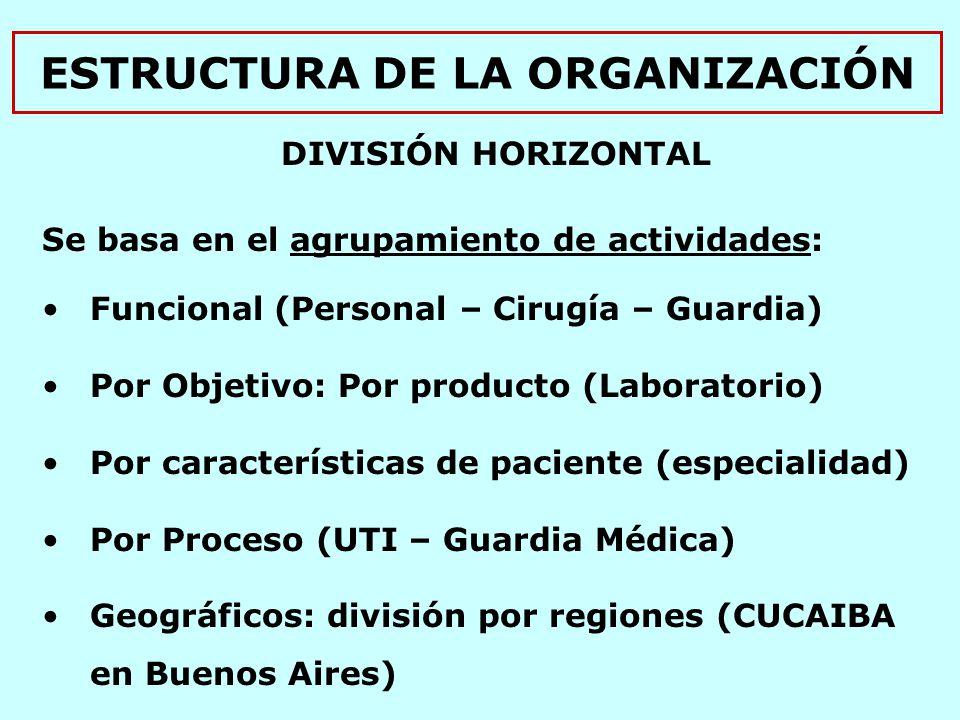 ESTRUCTURA DE LA ORGANIZACIÓN DIVISIÓN HORIZONTAL Se basa en el agrupamiento de actividades: Funcional (Personal – Cirugía – Guardia) Por Objetivo: Por producto (Laboratorio) Por características de paciente (especialidad) Por Proceso (UTI – Guardia Médica) Geográficos: división por regiones (CUCAIBA en Buenos Aires)