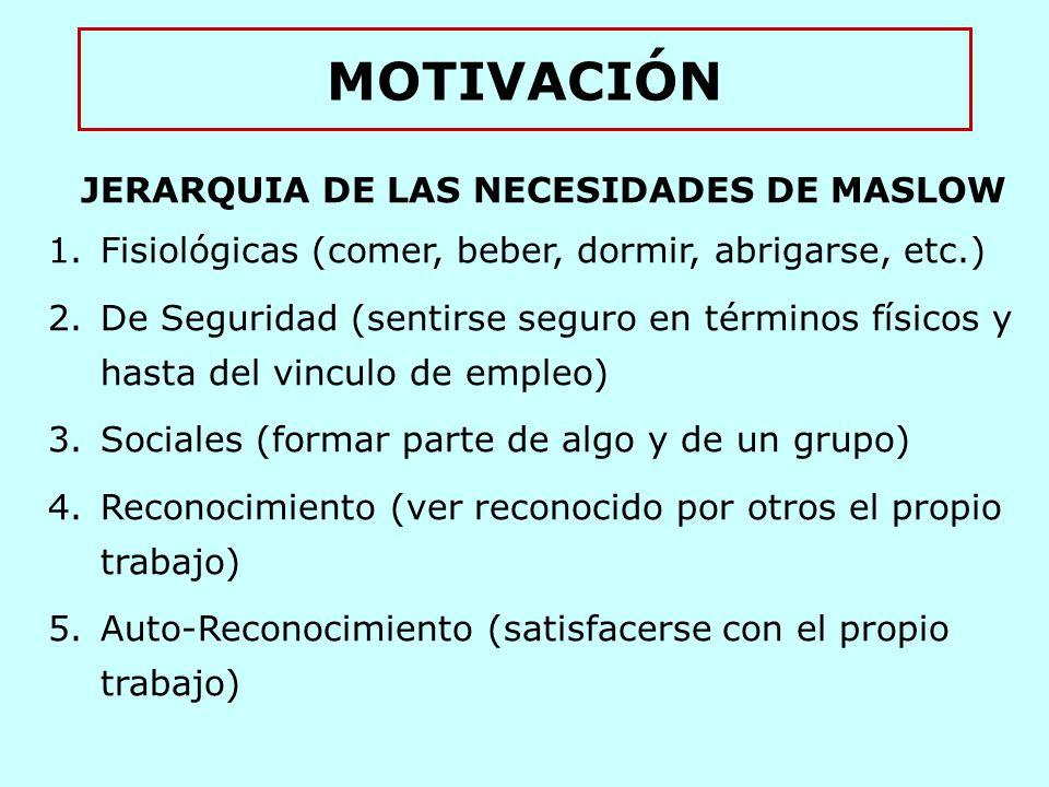 MOTIVACIÓN JERARQUIA DE LAS NECESIDADES DE MASLOW 1.Fisiológicas (comer, beber, dormir, abrigarse, etc.) 2.De Seguridad (sentirse seguro en términos físicos y hasta del vinculo de empleo) 3.Sociales (formar parte de algo y de un grupo) 4.Reconocimiento (ver reconocido por otros el propio trabajo) 5.Auto-Reconocimiento (satisfacerse con el propio trabajo)