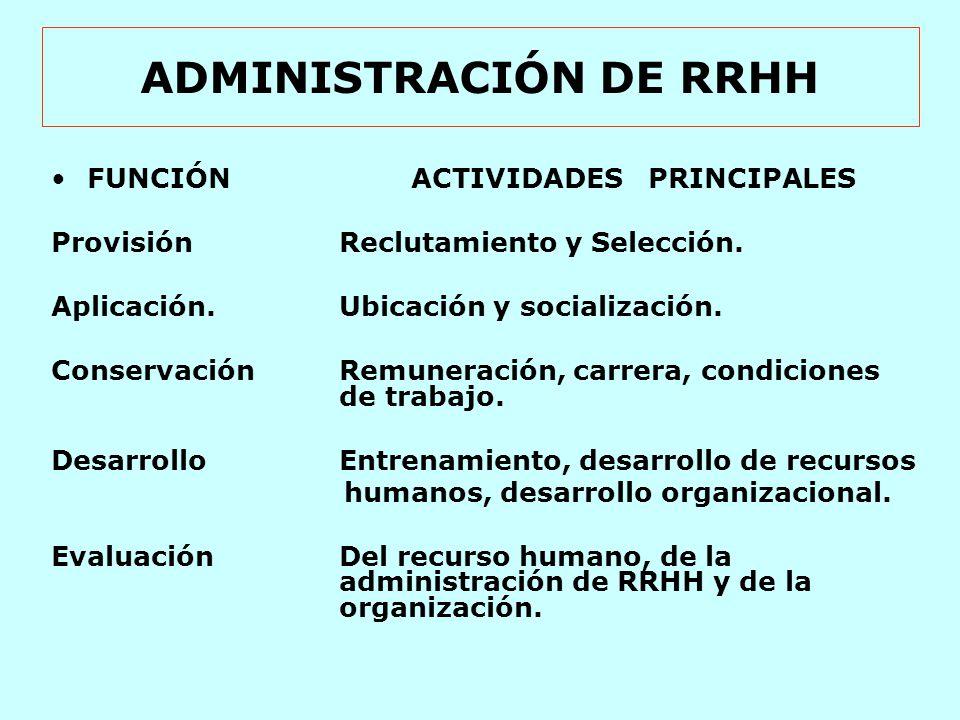 ADMINISTRACIÓN DE RRHH FUNCIÓN ACTIVIDADES PRINCIPALES Provisión Reclutamiento y Selección.