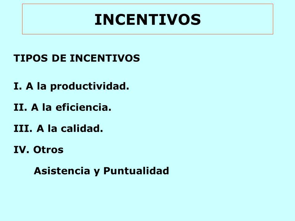 INCENTIVOS TIPOS DE INCENTIVOS I. A la productividad.
