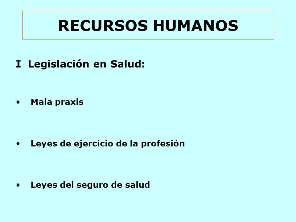 RECURSOS HUMANOS I Legislación en Salud: Mala praxis Leyes de ejercicio de la profesión Leyes del seguro de salud