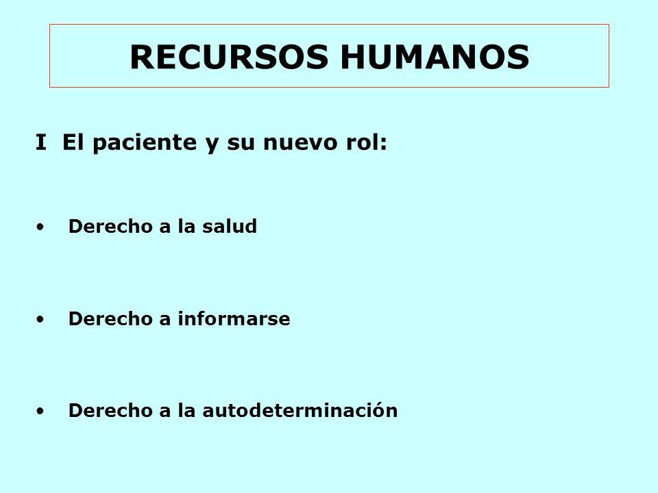 RECURSOS HUMANOS I El paciente y su nuevo rol: Derecho a la salud Derecho a informarse Derecho a la autodeterminación